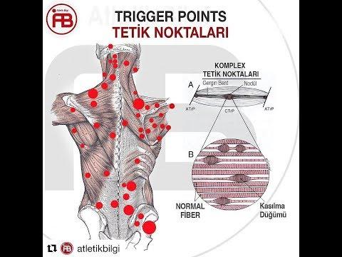 Какой укол можно сделать от боли в спине