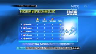 Perolehan Sementara Medali SEA Games 2017