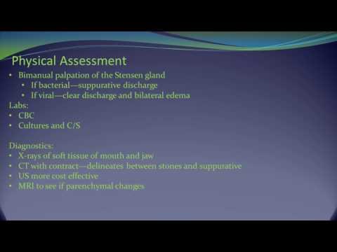 Alle Medikamente für die Behandlung der Gelenke und der Osteochondrose