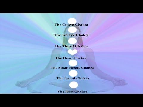 The Chakras and Colour