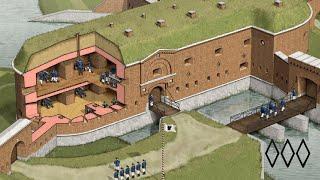 Fort Gerharda najwieksze w Polsce prywatne muzeum