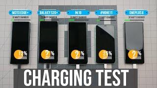 OnePlus 8 vs iPhone 11 vs MI 10 vs Galaxy S20+ vs Moto Edge+  Battery Charging Test | iGyaan
