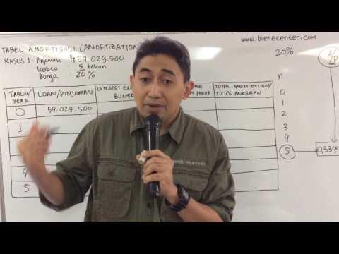 Video Cara Menghitung Angsuran Bank