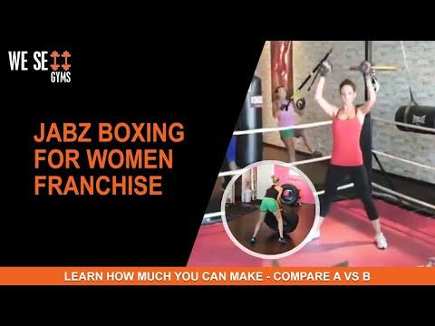 , title : 'Jabz Boxing for Women Franchise   Women's Fitness Gym