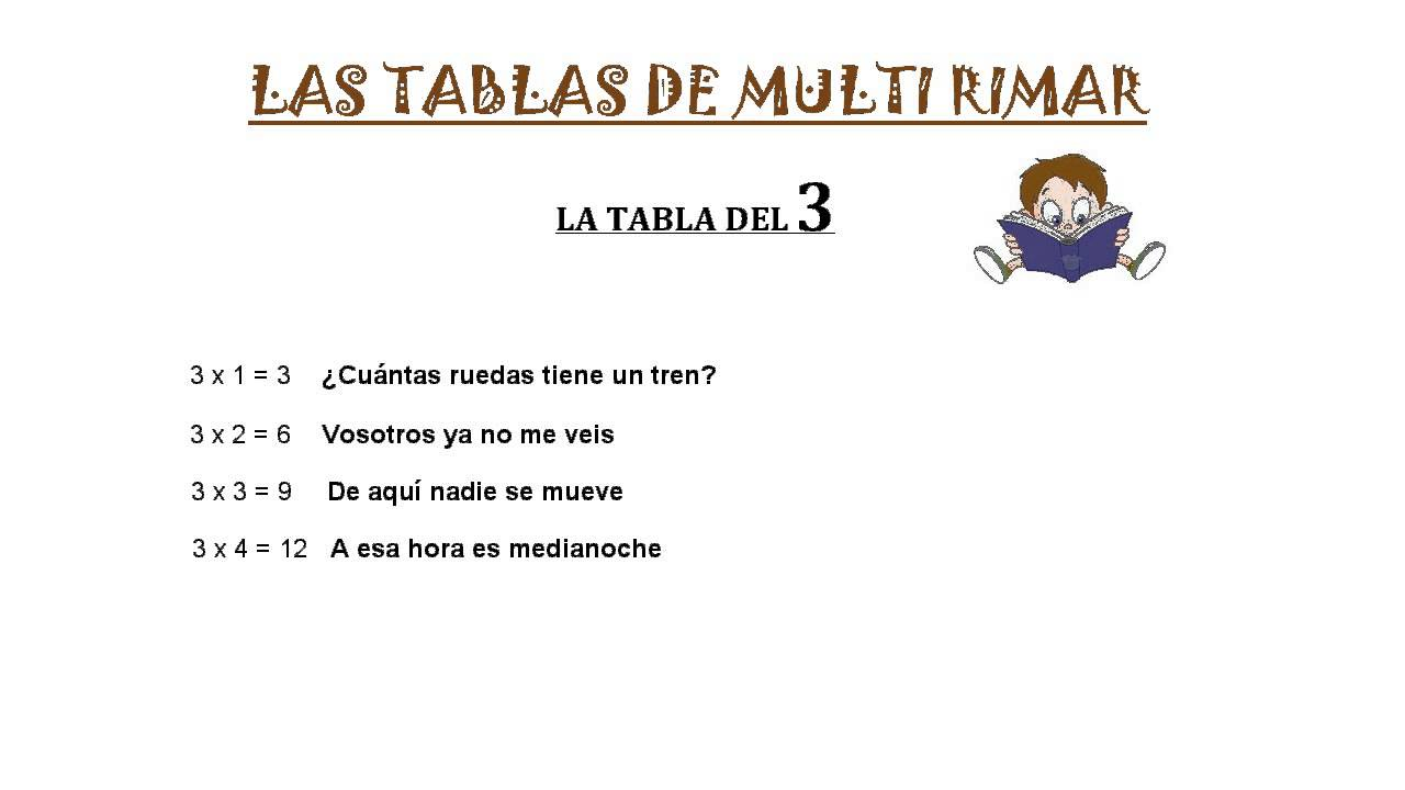 La tabla de Multi Rimar del 3