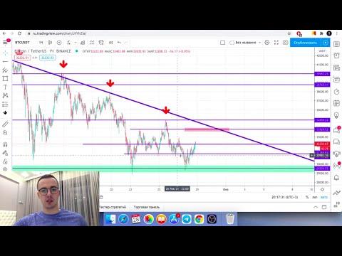 Portafoglio di trading sistema