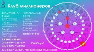Клуб миллионеров - Старт 19.11.17