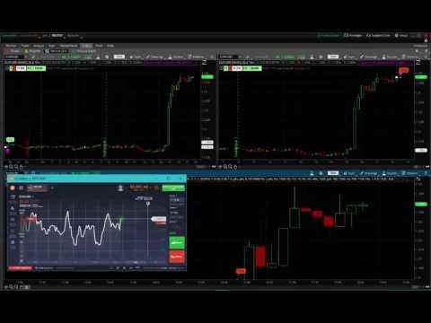 Заработок в интернете на бирже