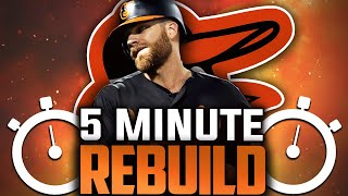 BALTIMORE ORIOLES 5 MINUTE REBUILD | MLB The Show 20 Franchise