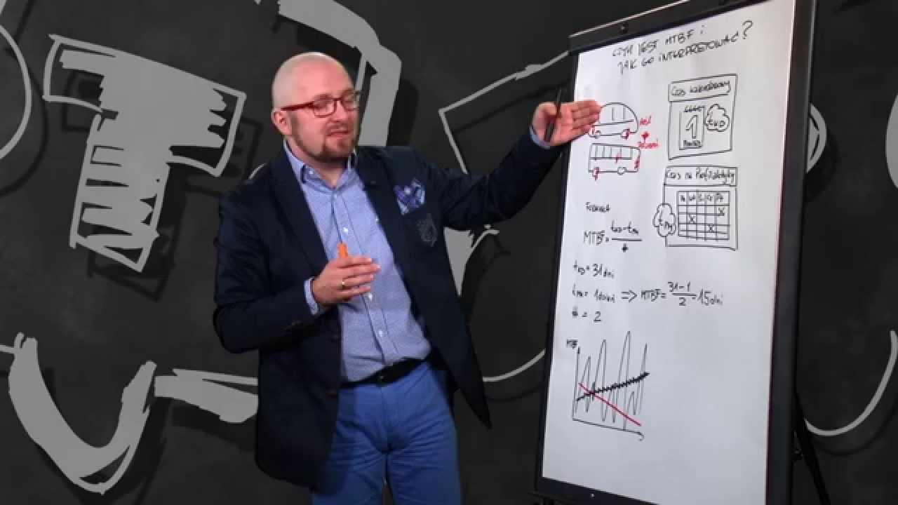 Czym jest MTBF i jak go interpretować?