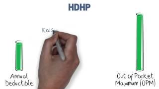 How does a High-deductible Health Plan (HDHP) work?- Kaiser Permanente