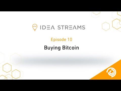 Bitcoin vs akcijų rinka
