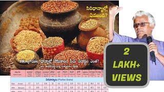 Download Dr Khadar vali PDF Book Telugu || Dr Khadar vali telugu