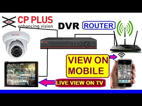 Hikvision/Dahua HD DVR/NVR [ Ezviz Cloud P2P] Remote Viewing