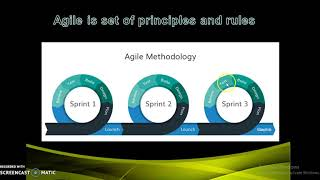Agile  Tutorial - English/Hindi
