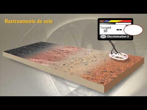 Detector de Metais Nokta FORS Gold   10Youtube com