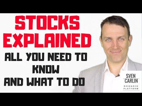 STOCK MARKET NEWS - SHORT, MEDIUM AND LONG TERM MARKET DYNAMICS