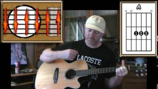 Friday I'm In Love - The Cure - Acoustic Guitar Lesson (easy-ish)