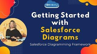 Salesforce Diagram | Salesforce Diagramming Framework