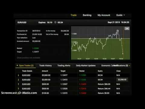 Доллар график форекс