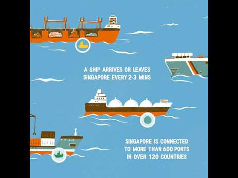 MPA Learning Journey - Port Operations Control Centre