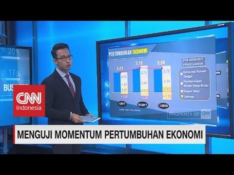 Menguji Momentum Pertumbuhan Ekonomi