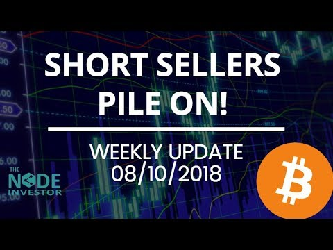Weekly Recap & Technical Analysis Update for BTC - ETH - NEO