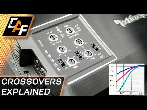 IMPROVE Sound PROTECT Speakers – How to set Crossovers – CarAudioFabrication