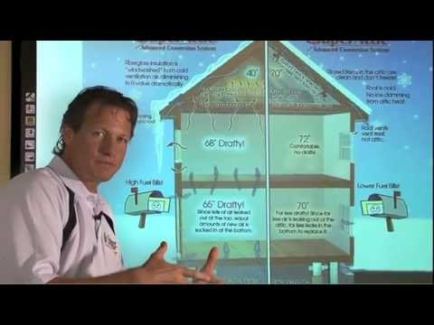 Super Attic - Attic Insulation System