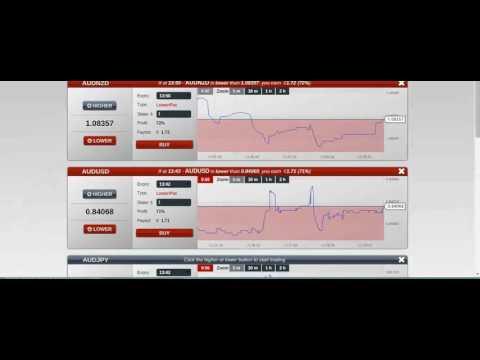 Binäre optionen handelsplattform bewertungen