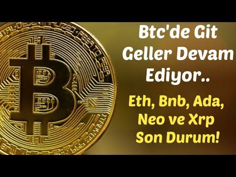Reddit bitcoins rinka