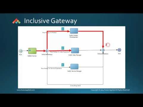 Oracle BPM 12c: Introduction To Gateways - YouTube