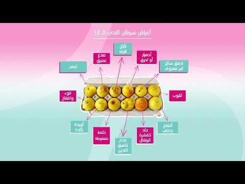 أعراض سرطان الثدي وطرق الفحص للكشف عن سرطان الثدي