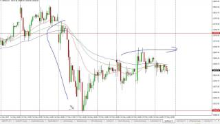 DAX30 Perf Index - Dax Technical Analysis for May 25 2017 by FXEmpire.com
