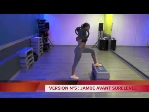 Planch sur le plancher quels muscles travaillent