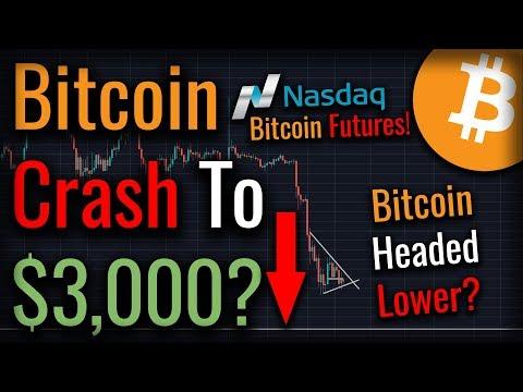 Bitcoin rinkos patarimai