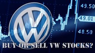 VOLKSWAGEN AG VZO O.N. Volkswagen-Aktien kaufen
