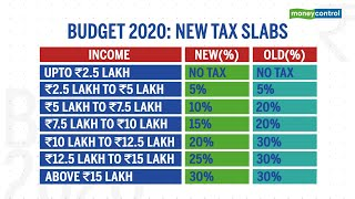 Budget 2020: A 6 point analysis of what the new income tax regime means