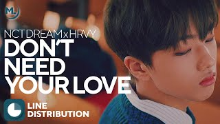 NCT DREAM X HRVY (STATION 3) - Don't Need Your Love | Line Distribution