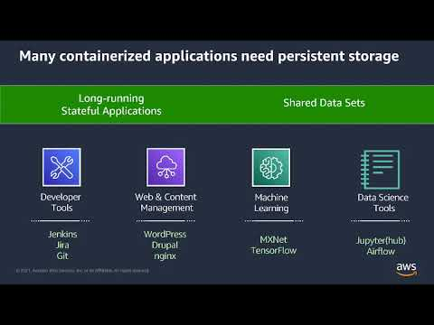 CNCF On-Demand Webinar: Enable stateful applications on AWS with persistent storage for Kubernetes