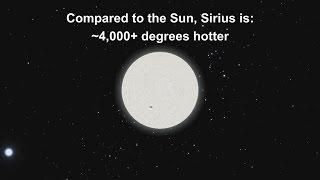Eyes on the Sky: Super Star Sirius