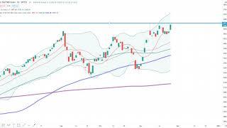 Wall Street – Dow Jones knackt 30.000 Punkte Marke…