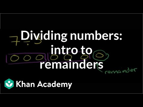 (4.NBT.B.6)Division with remainders