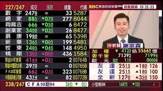 【大戶羅盤籌碼動能】謝宗霖 2021/4/9 連線 股動錢潮 東森財經新聞
