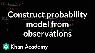 Constructing Probability Model From Observations