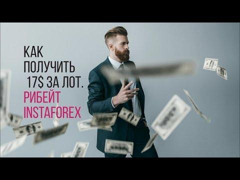 Инвесторы на форекс
