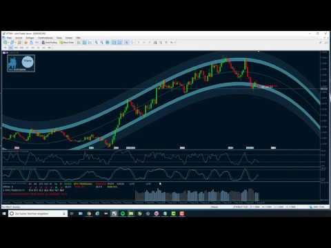 Heavy trader erfahrungen