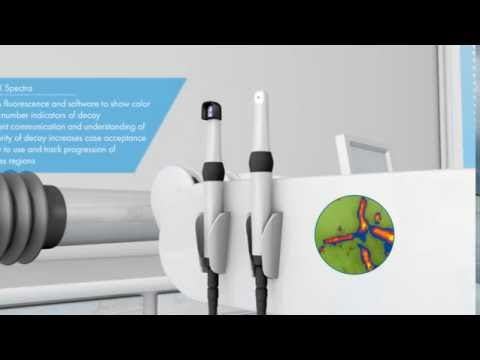 Air Techniques Presents CamX Elara Intraoral Camera & CamX Spectra Caries Detection Aid