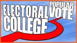 Abolish Electoral College, No Amendment Necessary!?