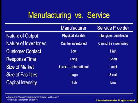 mp4 Manufacturing Vs Industry, download Manufacturing Vs Industry video klip Manufacturing Vs Industry